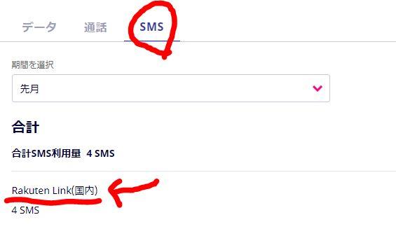my楽天モバイルWEB版 SMS