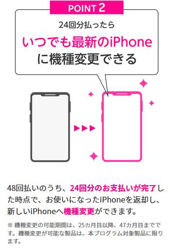 ポイント2 24回分支払ったらいつでも最新のiPhoneに機種変更出来る