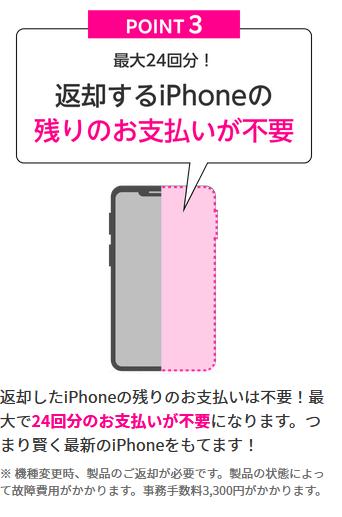 ポイント3 返却するiPhoneの残りの支払いが不要